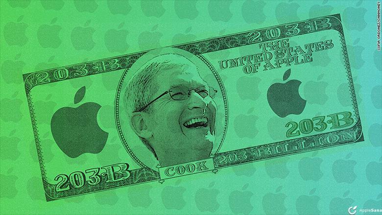 Apple pide otro rescate de 1000 millones en bonos suprime para ser verde